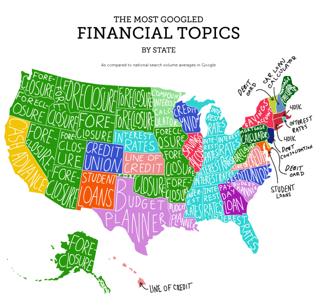 infographic showing financial topics by state