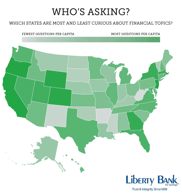 infographic showing which state is most and least curious about financial topics